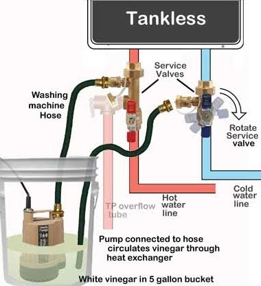 Cleaning Your Tankless Water Heater